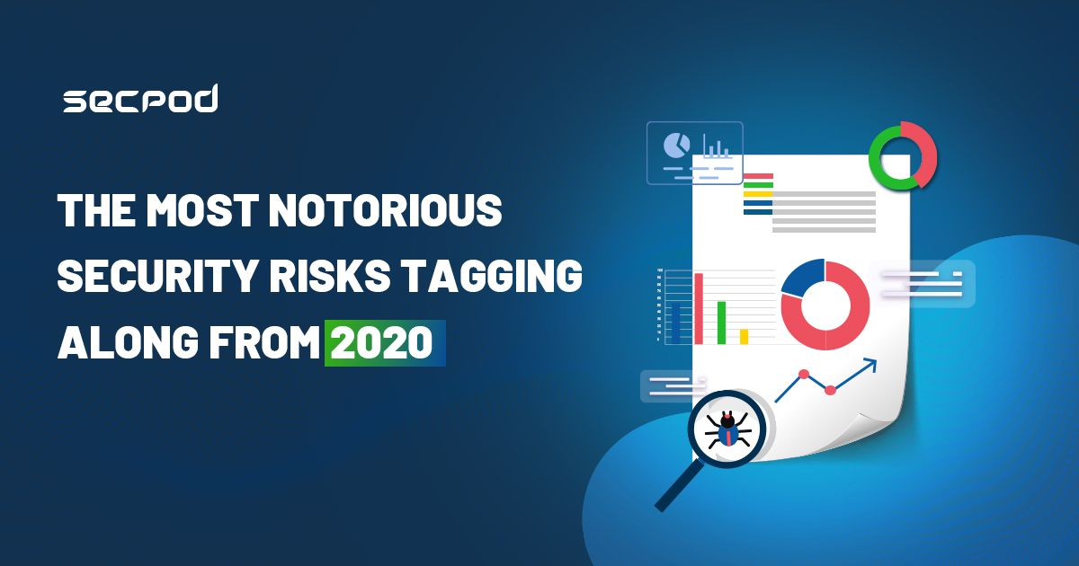 The Most Notorious Security Risks Tagging Along from 2020