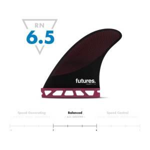 Quilhas Future P6 Honeycomb