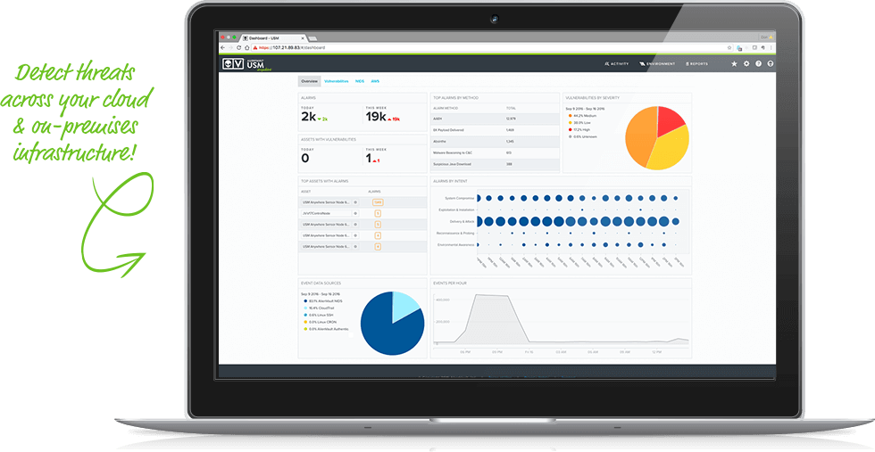 USM Anywhere delivers all of the essential capabilities you need for comprehensive cloud security monitoring and management in a single SaaS platform.