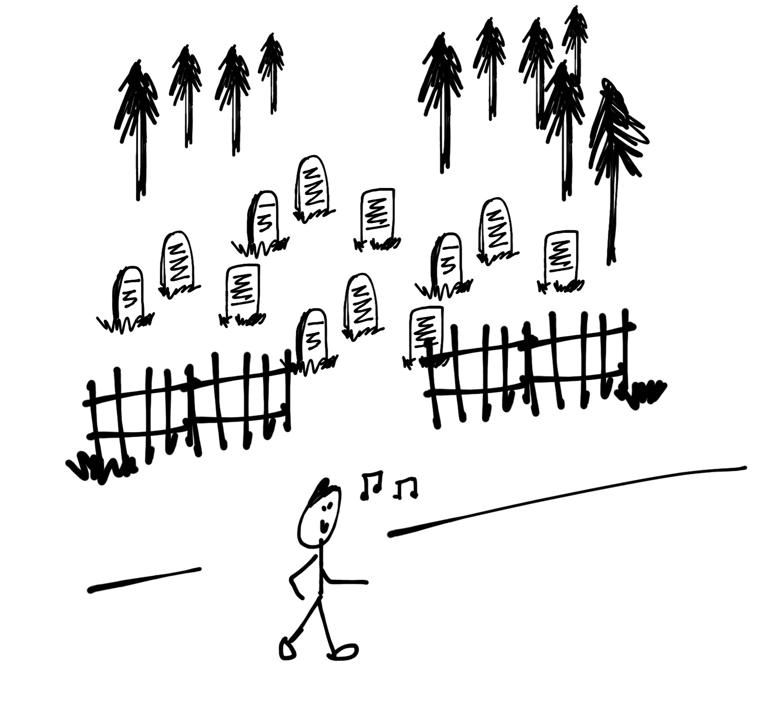 Whistling Past a Graveyard