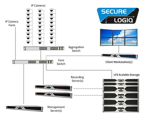 Secure Logiq unveils Logiqal File System at IFSEC 2016