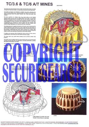 Security Poster: TC/3.6 & TC/6 Anti-Tank Mines