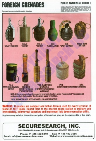 Security Poster: Foreign Grenades