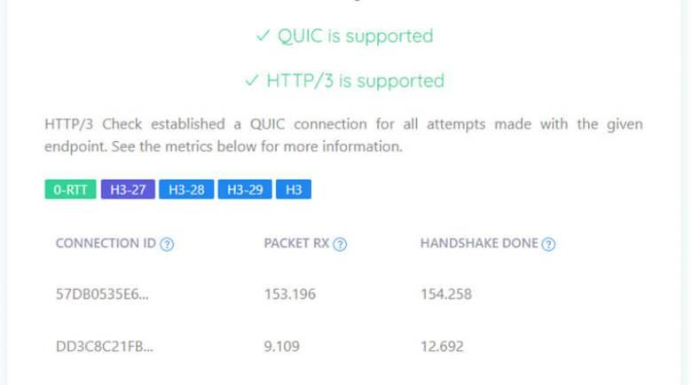 HTTP/3 & QUIC Test Result