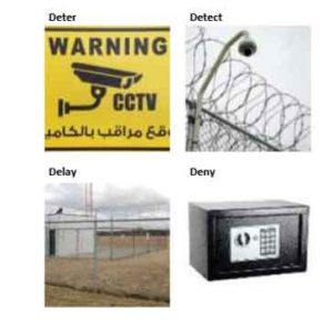 physical-security-equipment