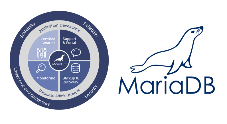 MariaDB fortifies Enterprise-Grade features for OLTP in Spring 2016