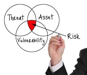 https://i2.wp.com/www.securityweek.com/sites/default/files/Threat-Assessment.jpg