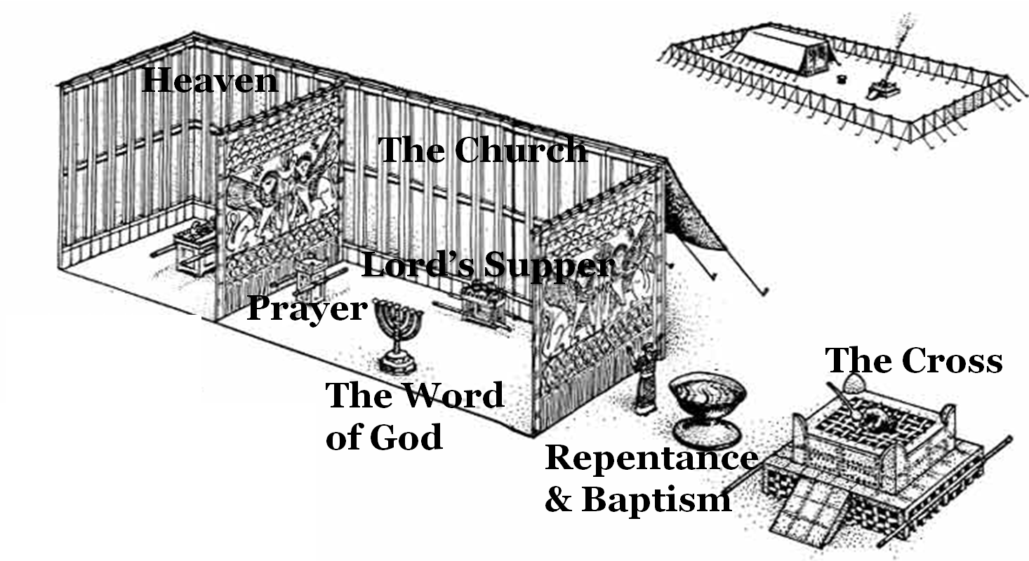 Tabernacle and priestly symbolism seed and water tabernacle symbolism biocorpaavc Choice Image