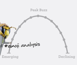 A meter showing the buzz level for the term Emoji Analysis