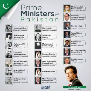 List of ALL Prime Ministers and Caretakers of Pakistan