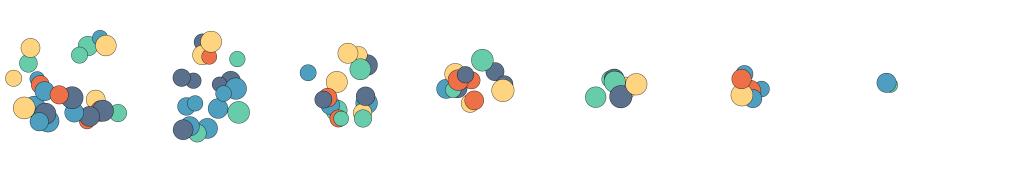 Disorder to Order random circles p5.js