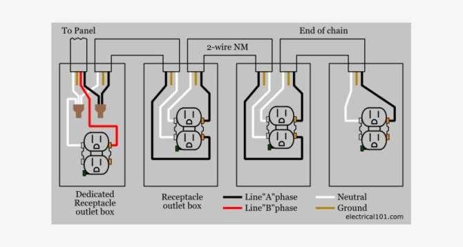 dedicated circuit wiring diagram  ground fault circuit