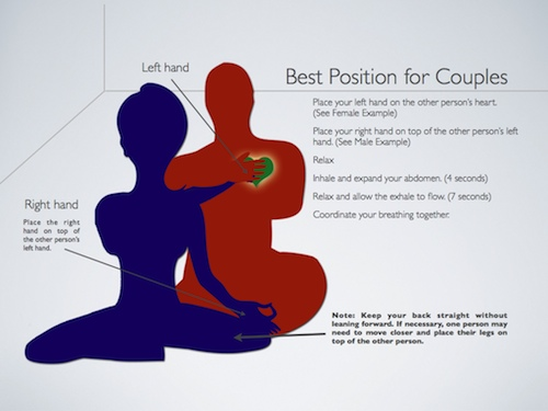 how-to-meditate-couples-500-375.jpg (500×375)