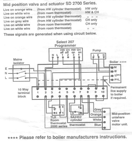 sunvic2700?resize=542%2C577 honeywell 28mm 3 port valve wiring diagram wiring diagram Honeywell Thermostat Wiring Diagram at crackthecode.co