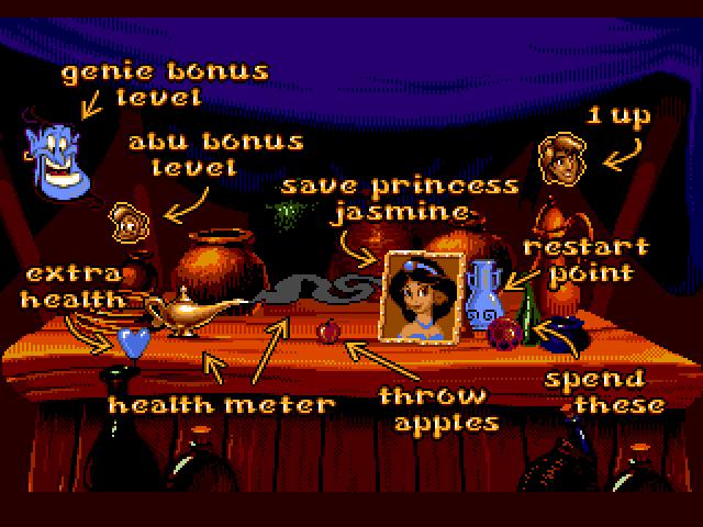 Ecran d'aide Aladdin Megadrive