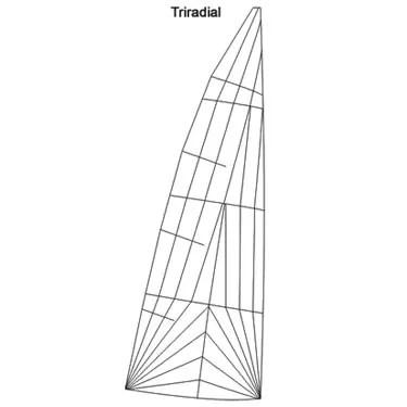 Produktbild Dyas Großsegel Triradial