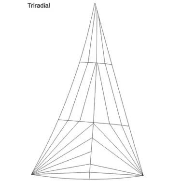 Produktbild H-Jolle Vorsegel triradial Regatta