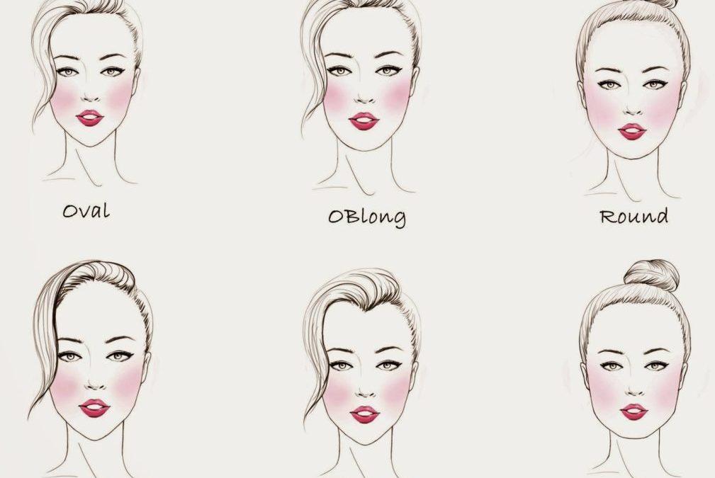 Quale orecchino per quale viso? Piccola guida per la scelta giusta dei vostri prossimi orecchini.
