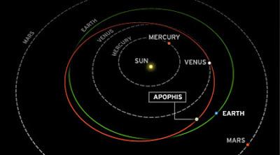 Nuova minaccia globale per il 2036 è l'asteroide Apophis