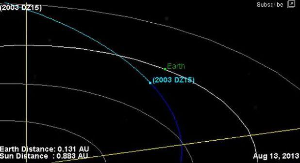 Asteroide 2003 DZ15 atteso per il 29 Luglio 2013