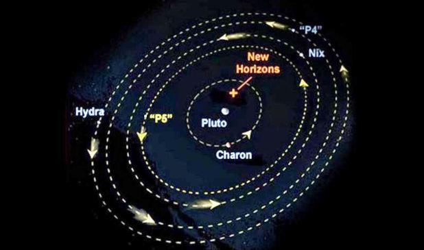 Cerbero e Stige: i nomi ufficiali delle nuove lune di Plutone
