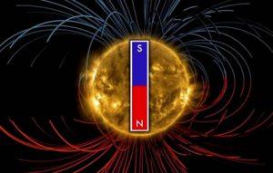 E' in corso l'inversione dei poli magnetici del sole
