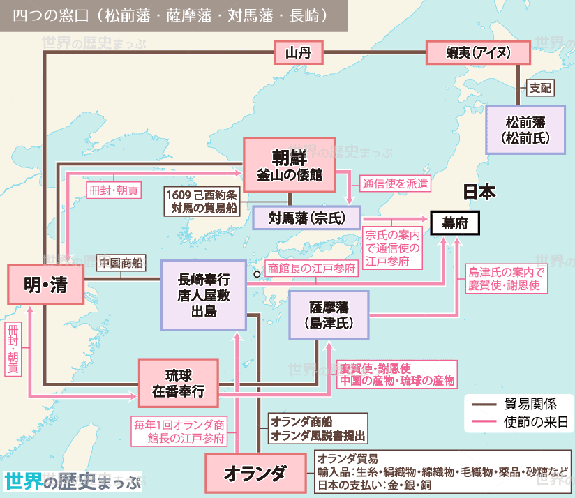 四つの窓口地図