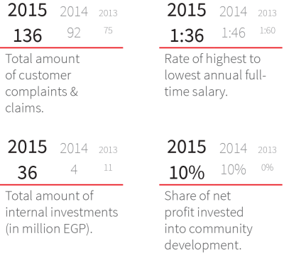 economy-indicators-01