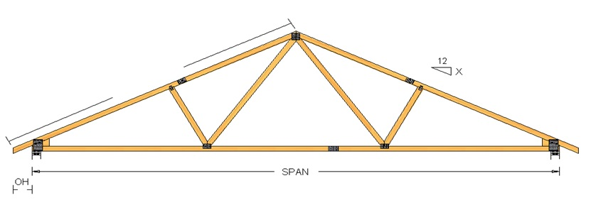 Truss Calculator Select Trusses Amp Lumber Inc