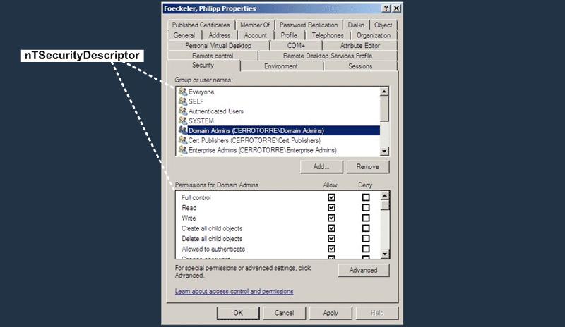User Attributes : Security Tab
