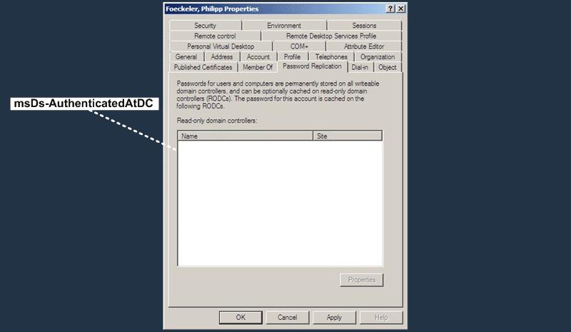 User Attributes : Password Replication Tab