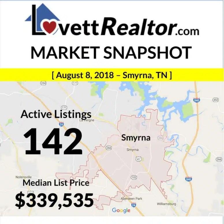 smyrna tn houses for sale
