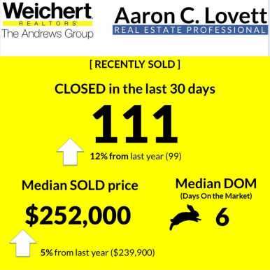 smyrna tn homes for sale