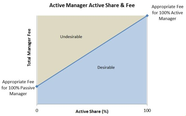 active_share_chart_2