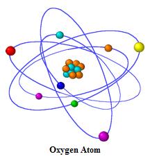 atomer i kroppen