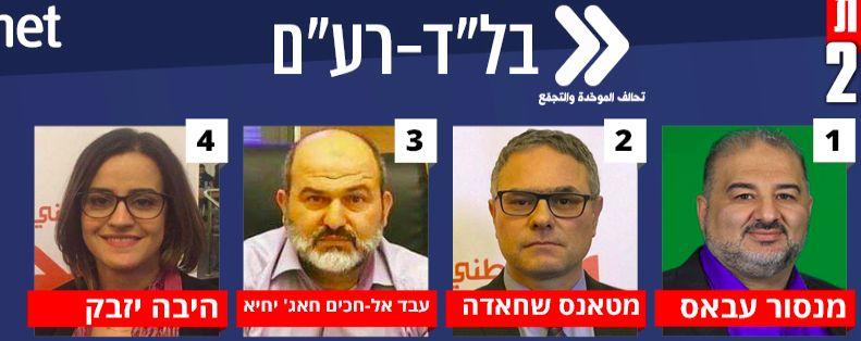 Los diputados electos de Balad-Ra´am