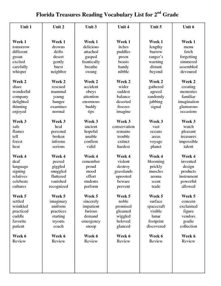 2nd Grade Spelling Worksheets Pdf together with 19 Best Tutoring Images On Pinterest