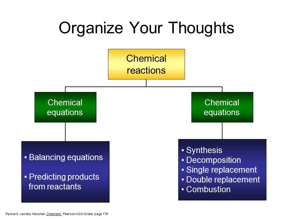 8.2 Types Of Chemical Reactions Worksheet Answers or Chemical Equations & Reactions Chemical Reactions You Should Be Able