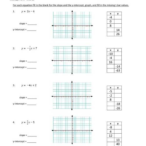 8th Grade Math Slope Worksheets together with Lovely Slope Worksheets Awesome Algebra 1 Slope Intercept form