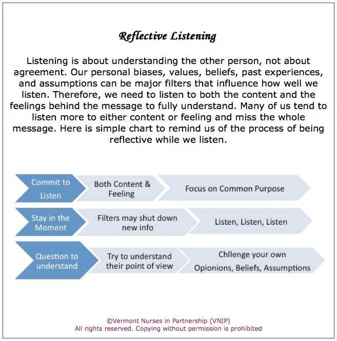Active Listening Worksheets with 8 Best Reflective Listening Images On Pinterest