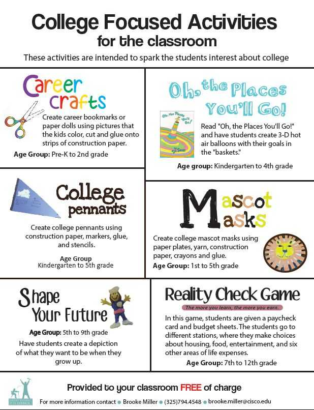 Agriculture Careers Worksheet Also 99 Best Career Education Images On Pinterest