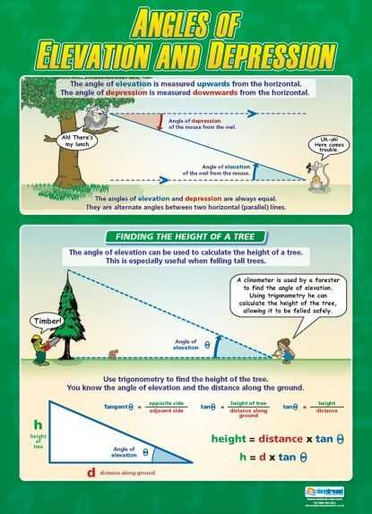 Angle Of Elevation and Depression Worksheet with Answers together with 922 Best Geometria Images On Pinterest