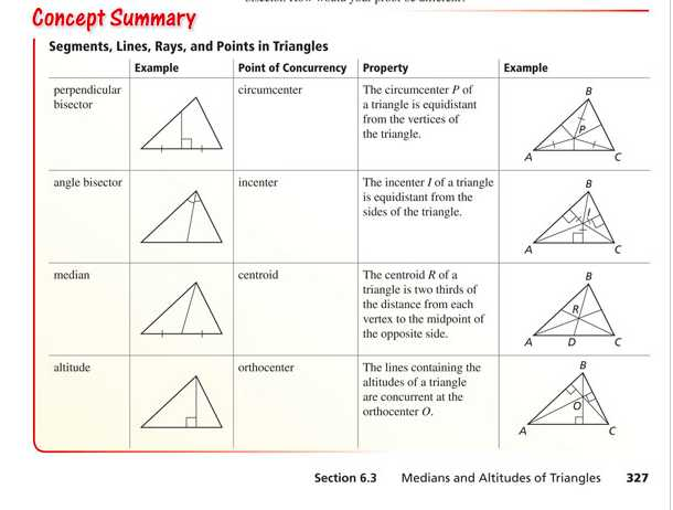 Angles In A Triangle Worksheet Answers or Medians A Triangle Worksheet Kidz Activities