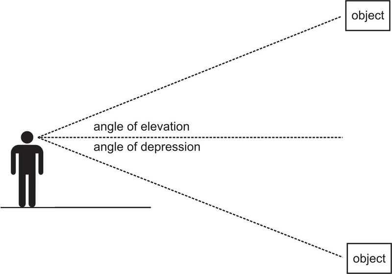 Angles Of Depression and Elevation Worksheet Answers or Angles Of Elevation and Depression Read Trigonometry