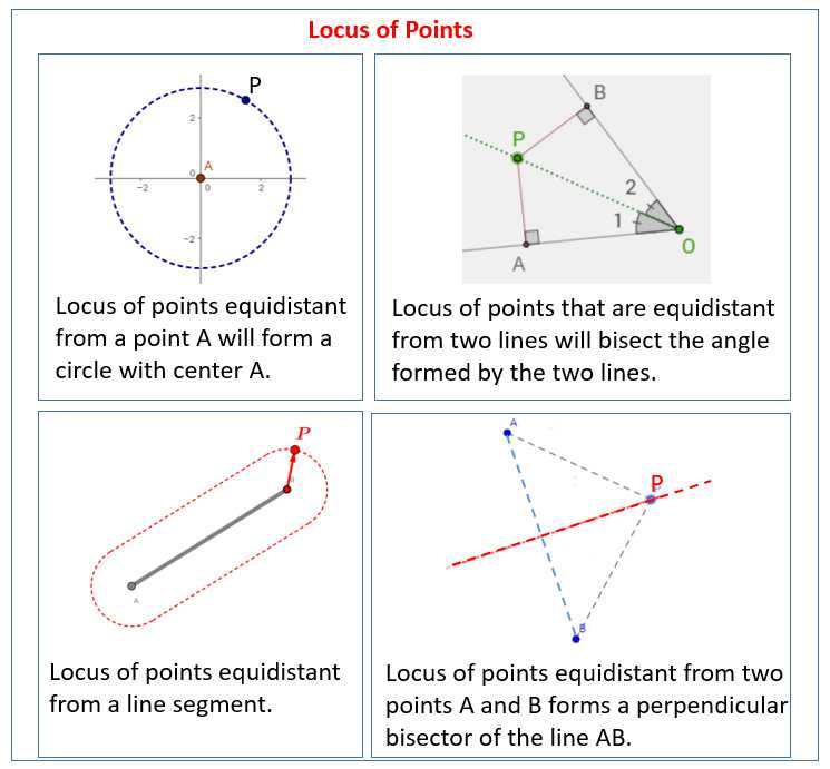 Angles On A Straight Line Worksheet or Locus Of A Point solutions Examples Videos