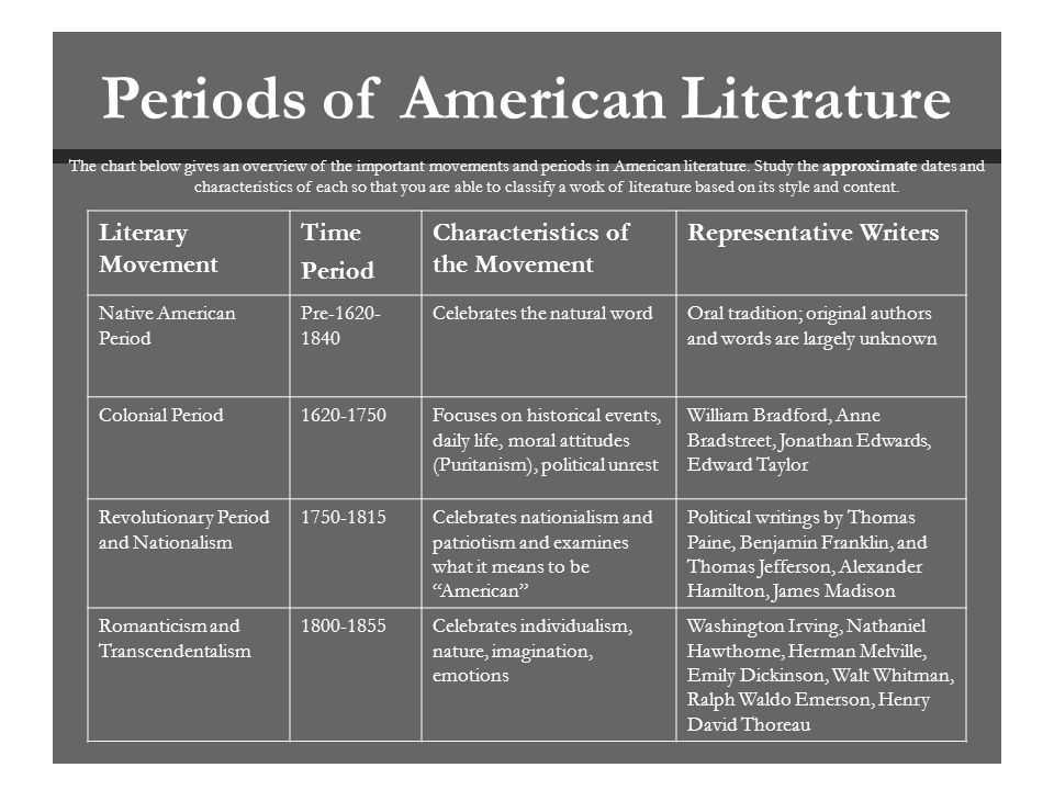 Anne Bradstreet Worksheet Answers Also Image Result for Literary Periods Of American Literature