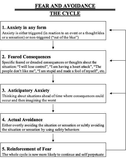 Anxiety Worksheets Pdf Along with 99 Best Coping Skills Anxiety Images On Pinterest