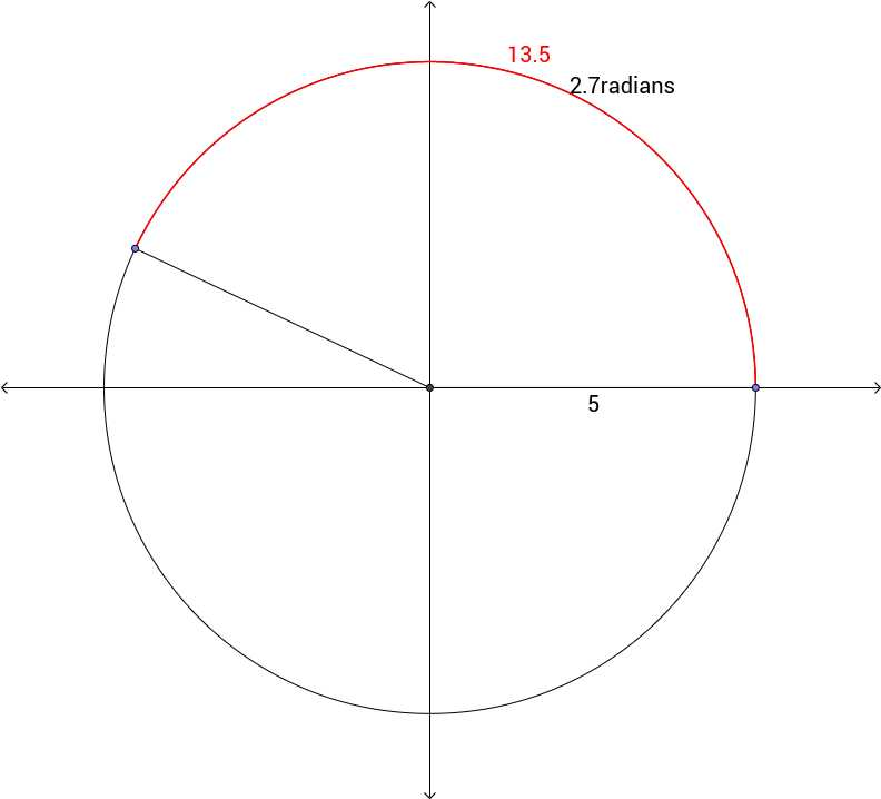 Arc Measure and Arc Length Worksheet with Arc Length In Radian Measure – Geogebra