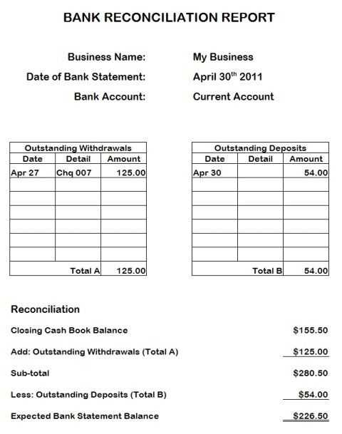 Bank Reconciliation Worksheet as Well as Bank Account Reconciliation Template] Bank Reconciliation Template 5