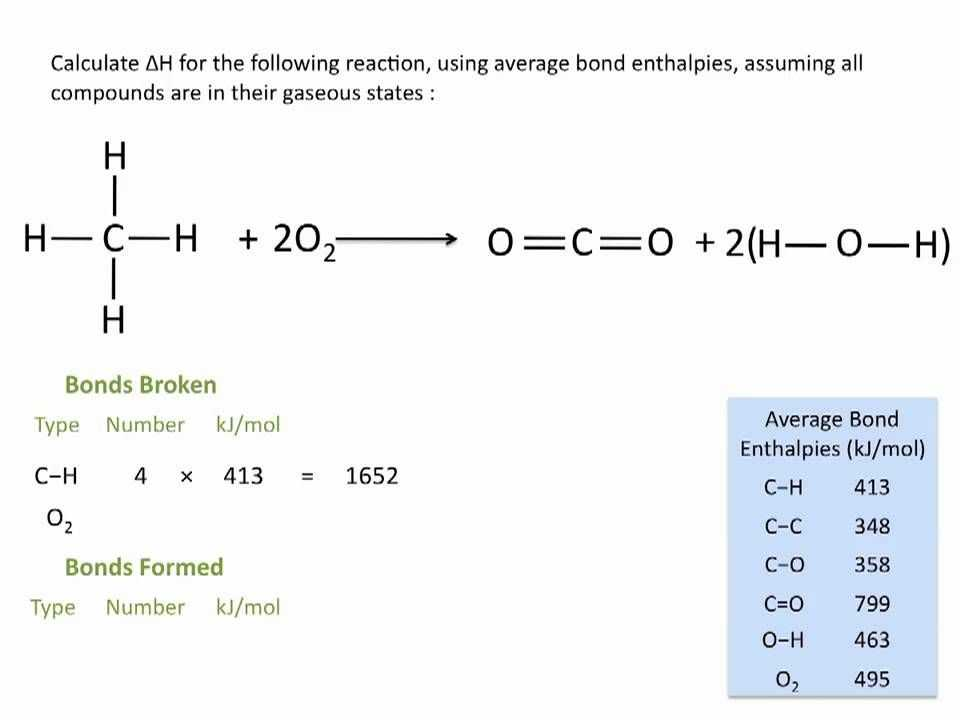 Bond Energy Worksheet or Using Bond Energies to Calculate Heats Enthalpy Of Reactions